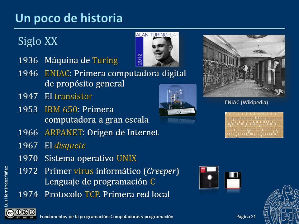 Un poco de historia Siglo XX 1936 Máquina de Turing
