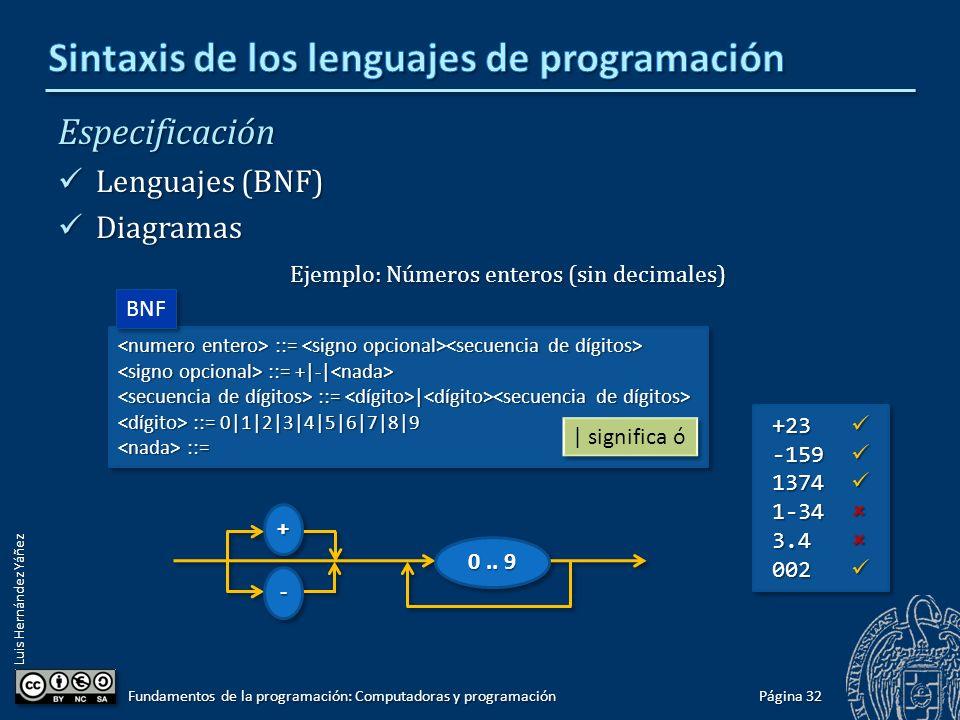 Sintaxis de los lenguajes de programación