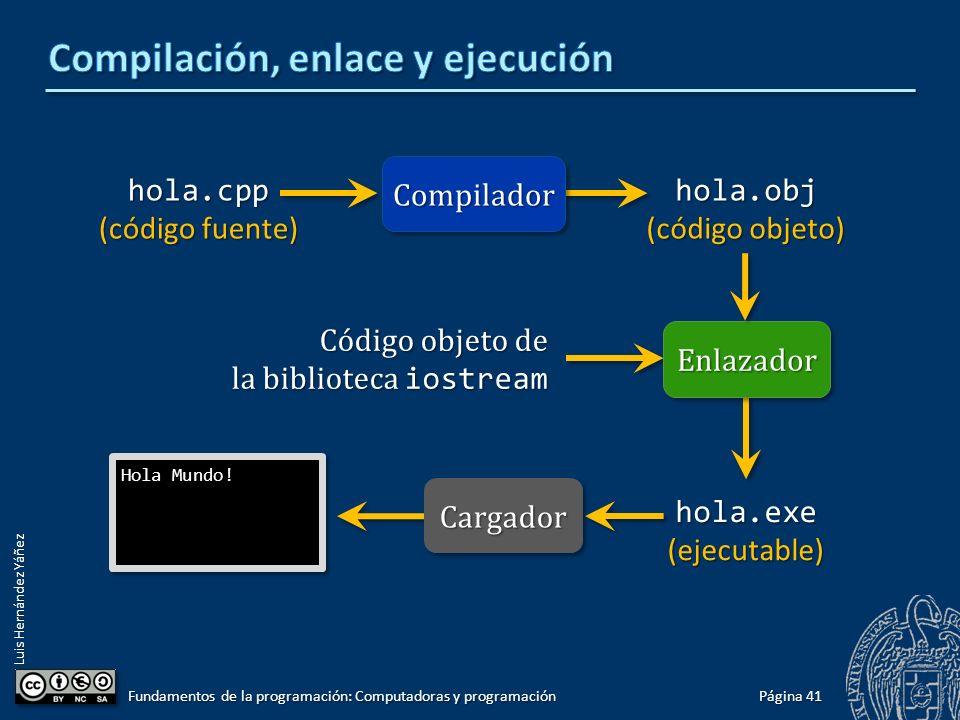 Compilación, enlace y ejecución