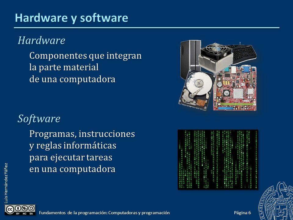 Hardware y software Hardware Software