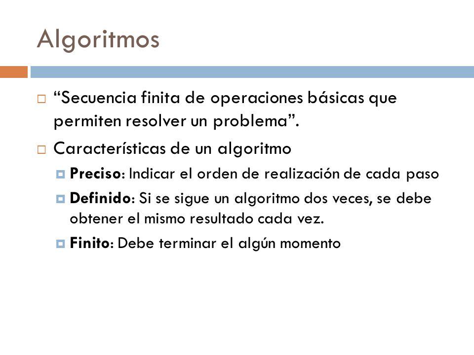Algoritmos Secuencia finita de operaciones básicas que permiten resolver un problema . Características de un algoritmo.