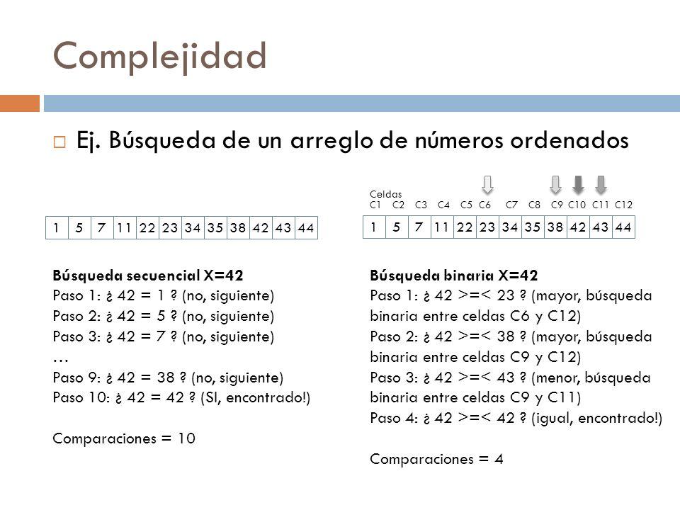Complejidad Ej. Búsqueda de un arreglo de números ordenados
