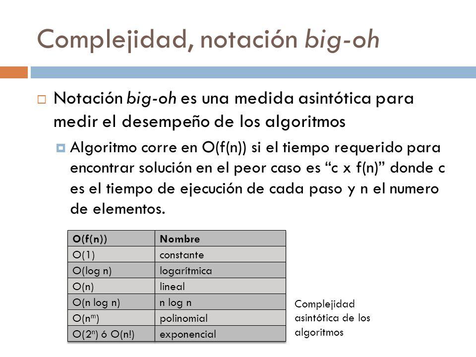 Complejidad, notación big-oh