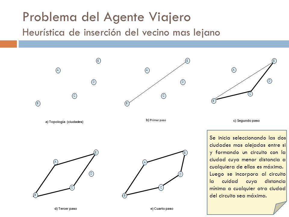 a) Topología (ciudades)