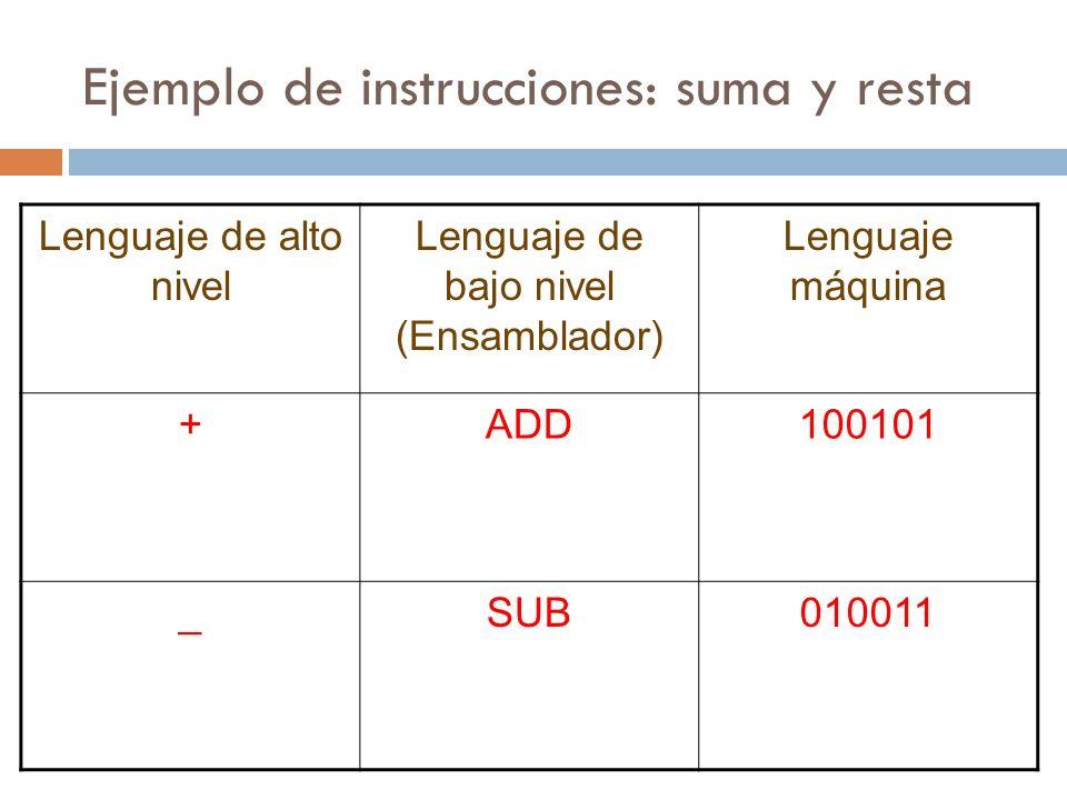 Ejemplo de instrucciones: suma y resta