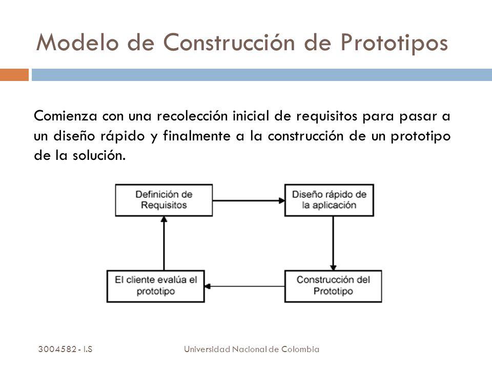 Modelo de Construcción de Prototipos