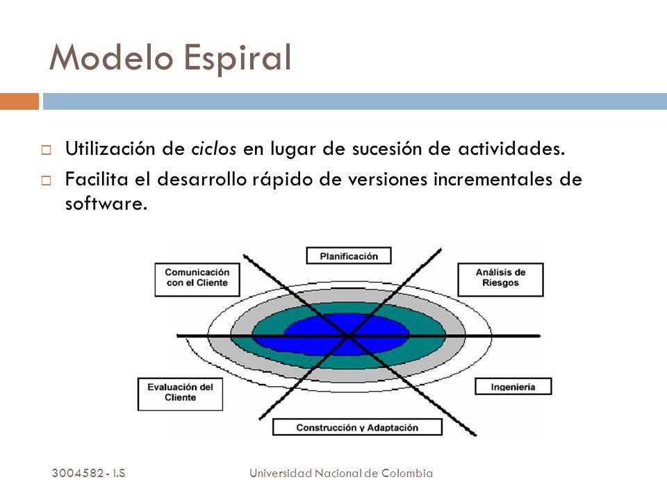 Modelo Espiral Utilización de ciclos en lugar de sucesión de actividades. Facilita el desarrollo rápido de versiones incrementales de software.