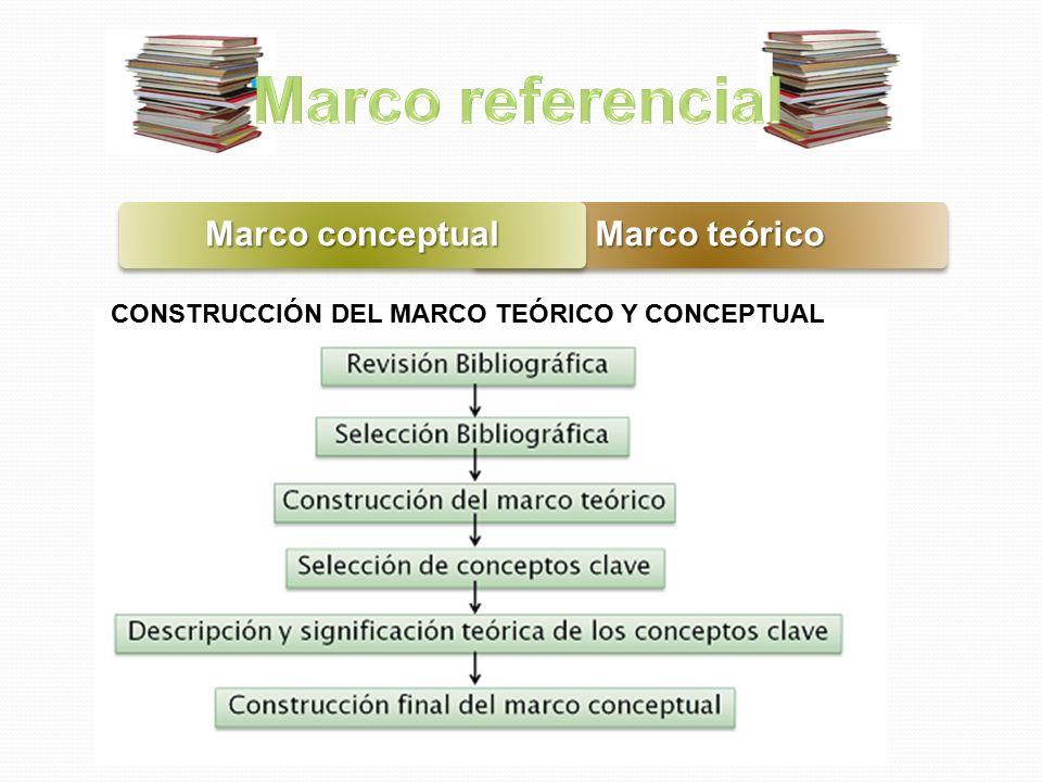 Moderno Construcción Del Marco Pegboard Galería - Ideas ...