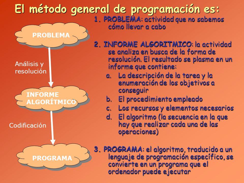 El método general de programación es: