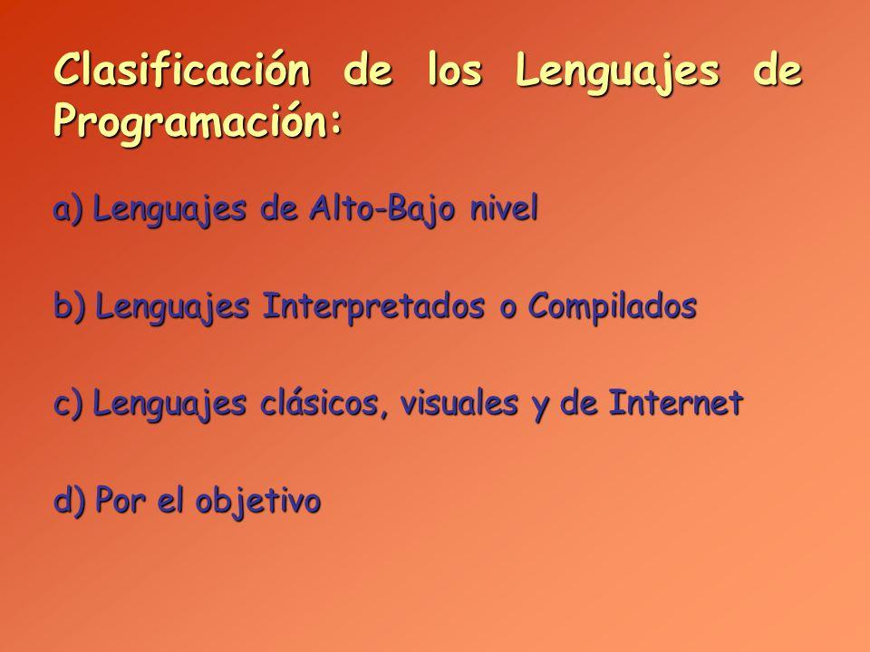 Clasificación de los Lenguajes de Programación: