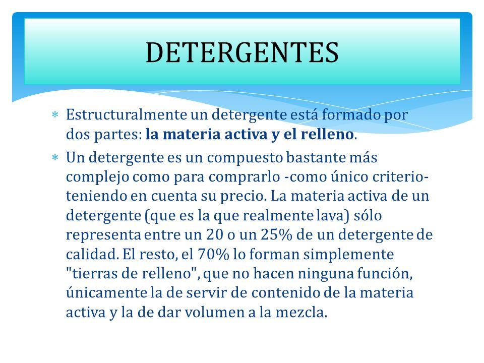 DETERGENTES Estructuralmente un detergente está formado por dos partes: la materia activa y el relleno.