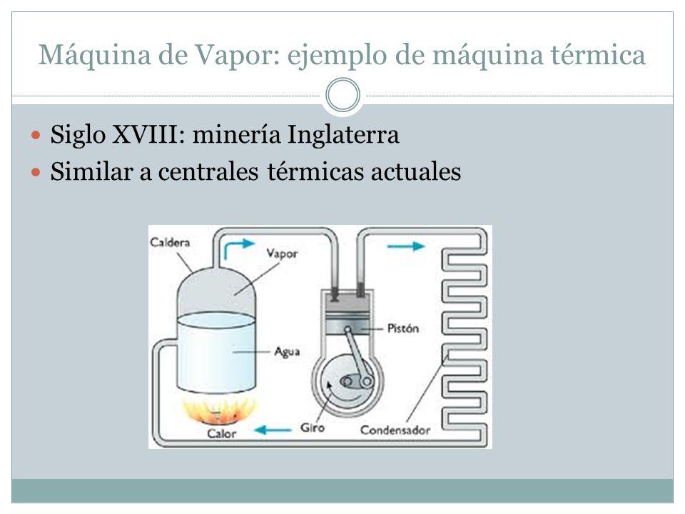 Máquina de Vapor: ejemplo de máquina térmica