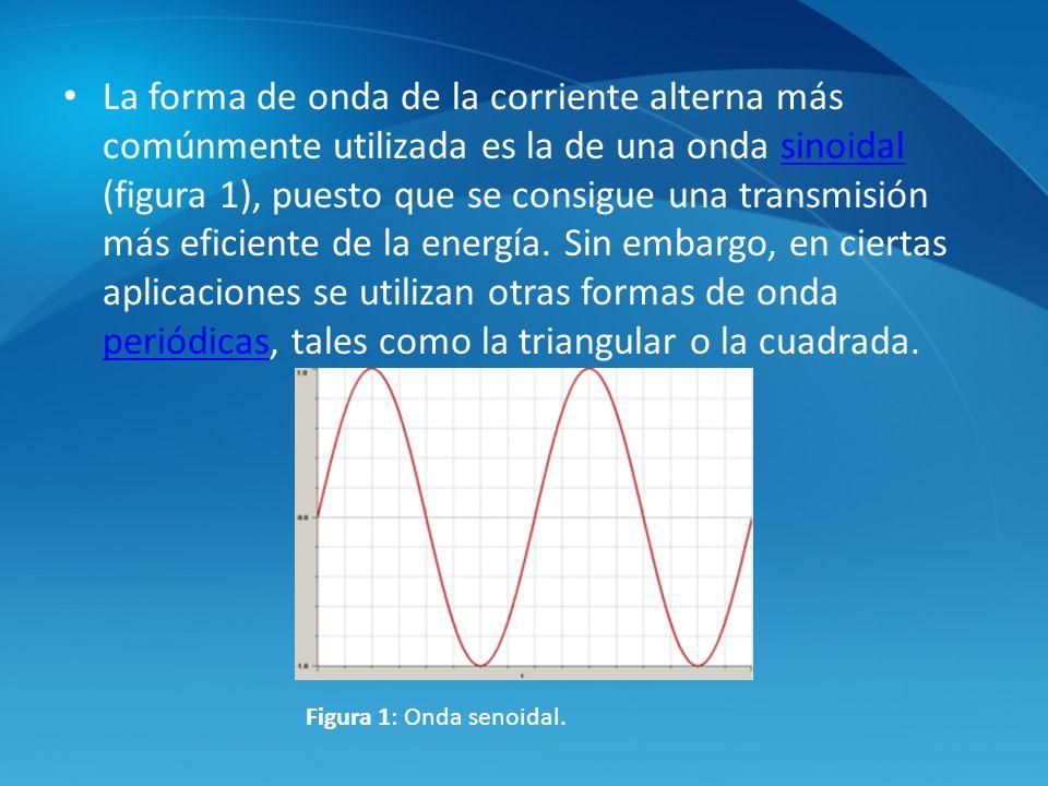 La forma de onda de la corriente alterna más comúnmente utilizada es la de una onda sinoidal (figura 1), puesto que se consigue una transmisión más eficiente de la energía. Sin embargo, en ciertas aplicaciones se utilizan otras formas de onda periódicas, tales como la triangular o la cuadrada.