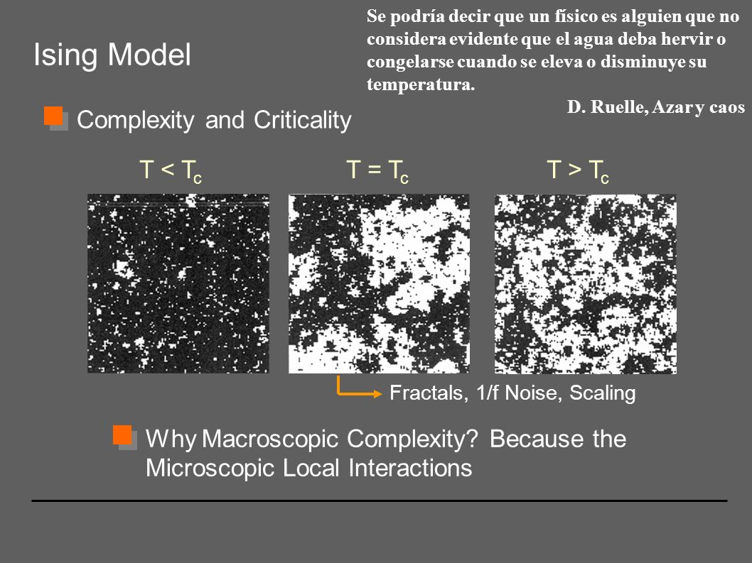 Ising Model Complexity and Criticality T < Tc T = Tc T > Tc