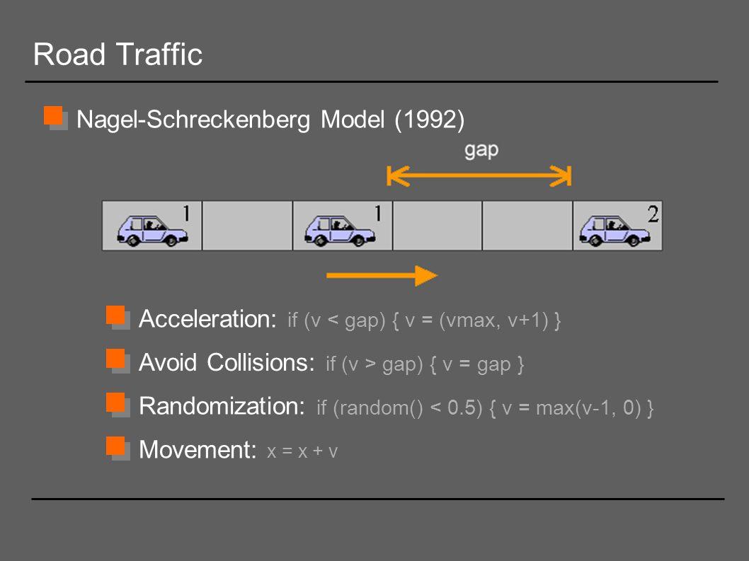 Road Traffic Nagel-Schreckenberg Model (1992)