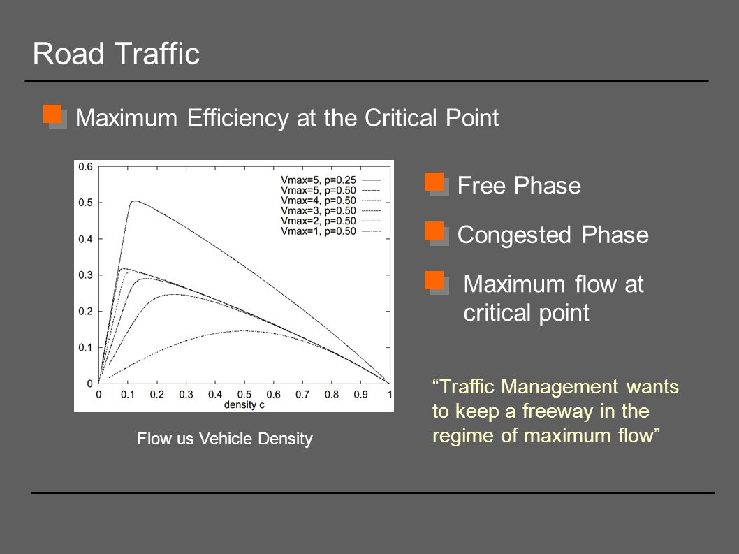 Road Traffic Maximum Efficiency at the Critical Point Free Phase