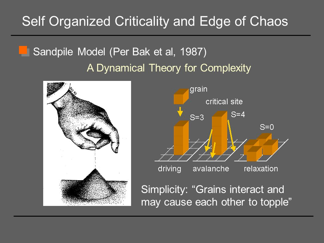 Self Organized Criticality and Edge of Chaos