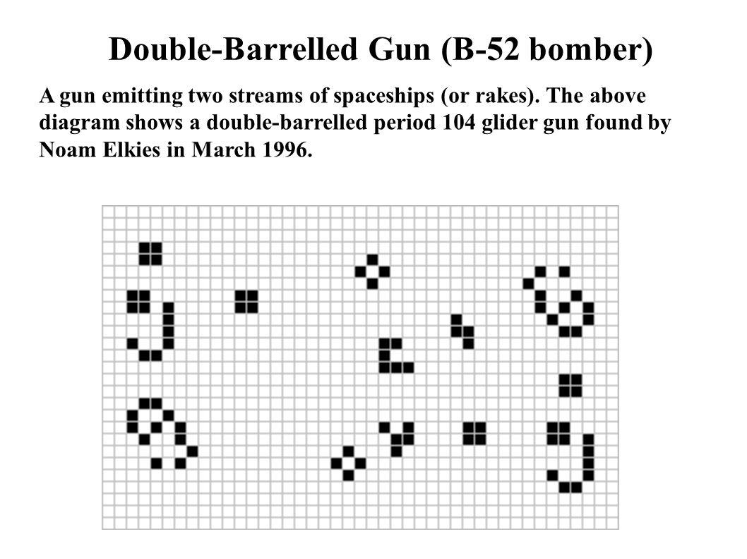 Double-Barrelled Gun (B-52 bomber)
