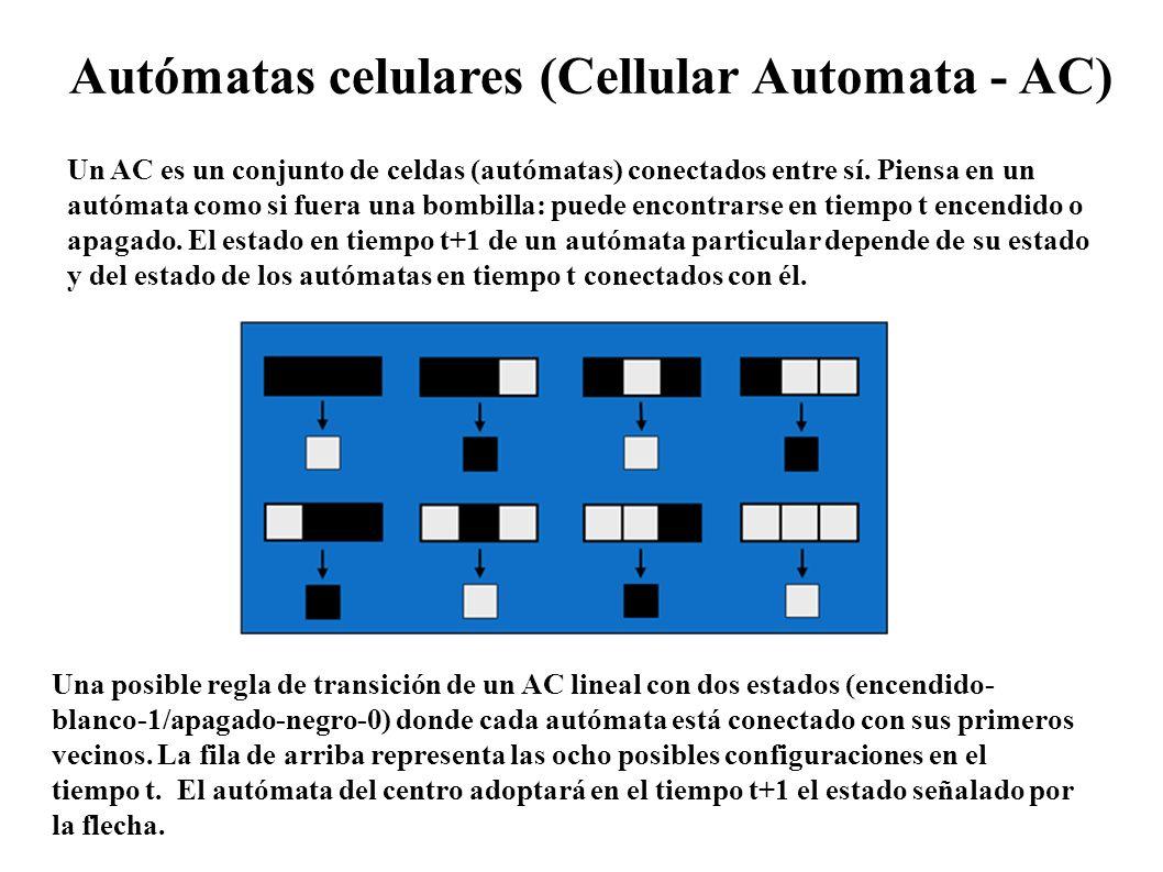 Autómatas celulares (Cellular Automata - AC)
