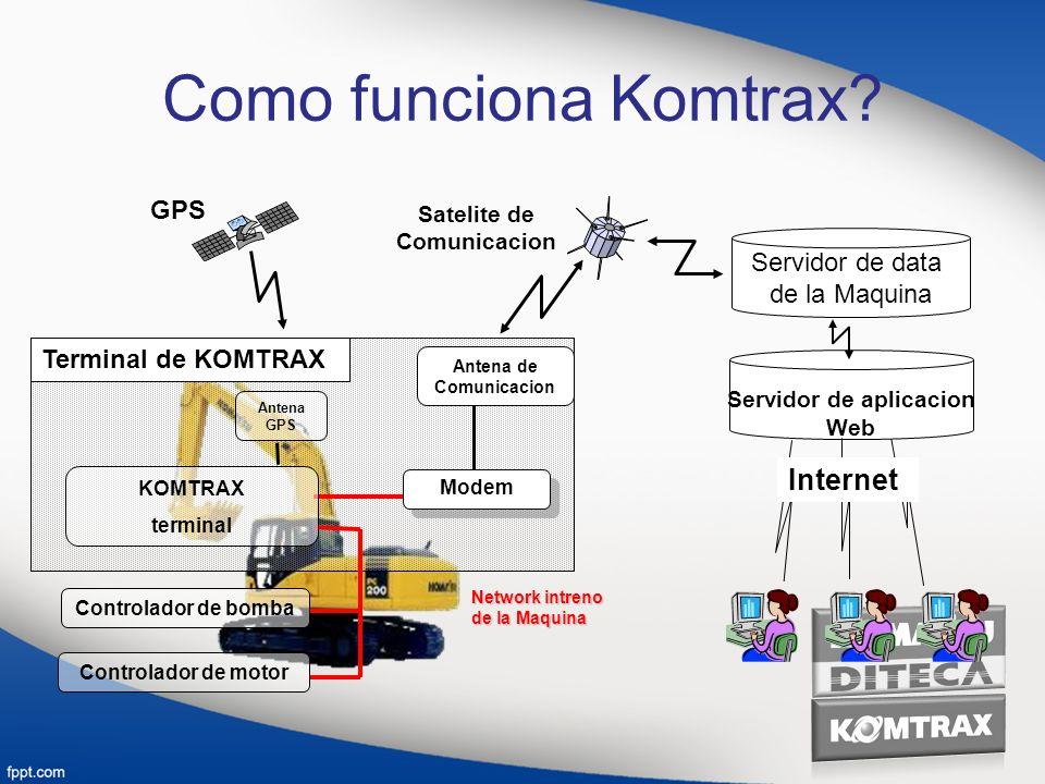 Servidor de aplicacion Satelite de Comunicacion Antena de Comunicacion