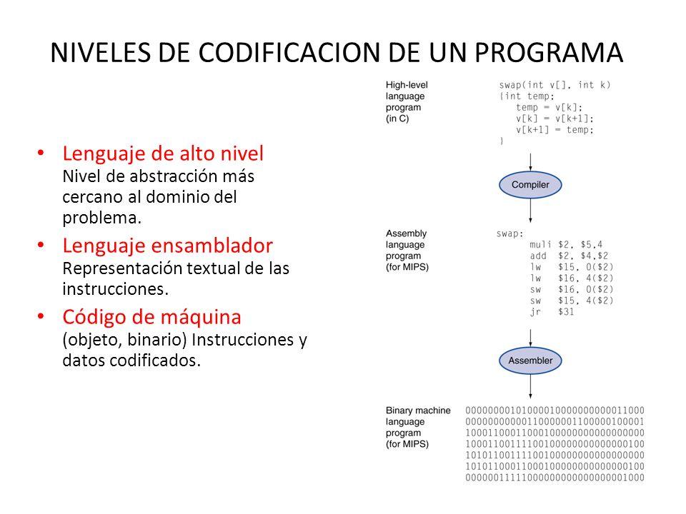 NIVELES DE CODIFICACION DE UN PROGRAMA