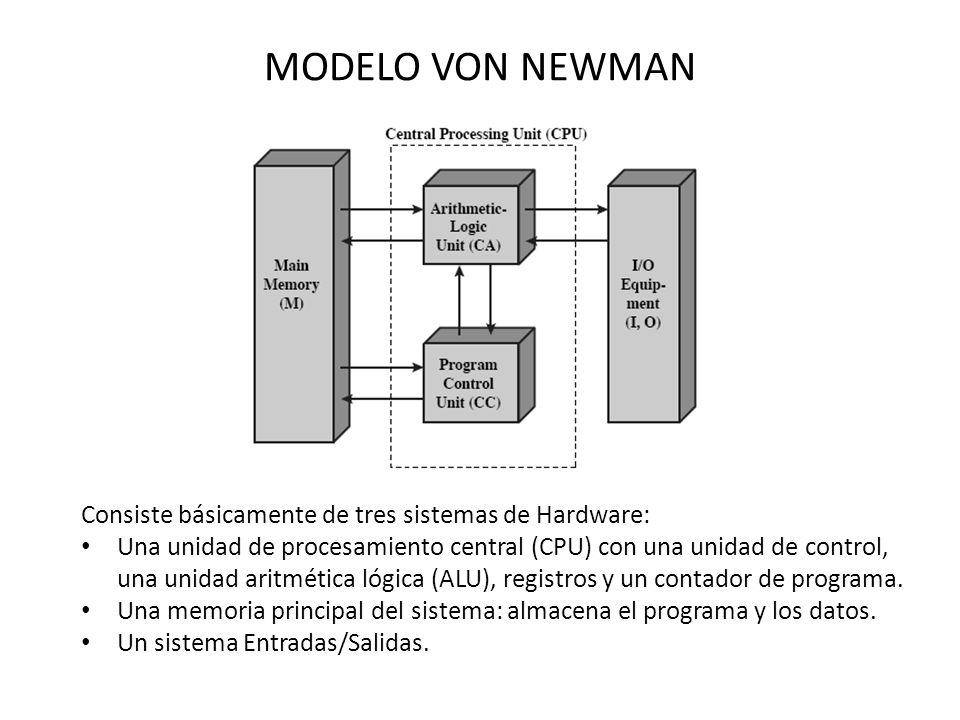 MODELO VON NEWMAN Consiste básicamente de tres sistemas de Hardware: