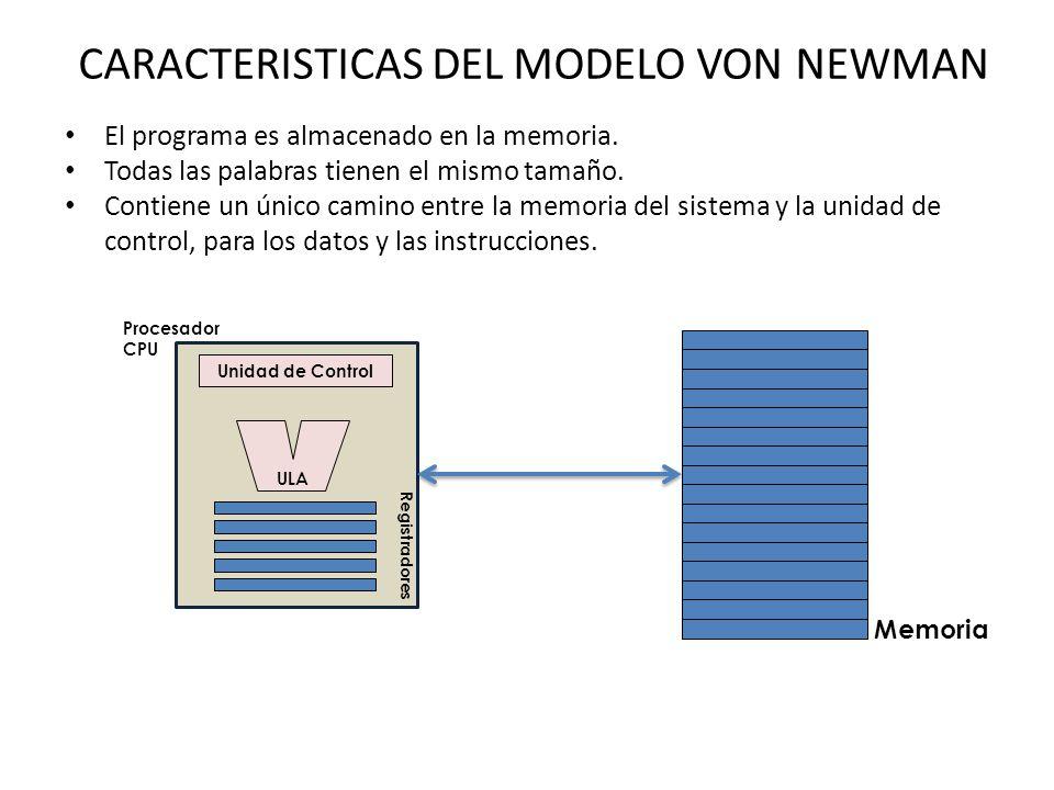 CARACTERISTICAS DEL MODELO VON NEWMAN