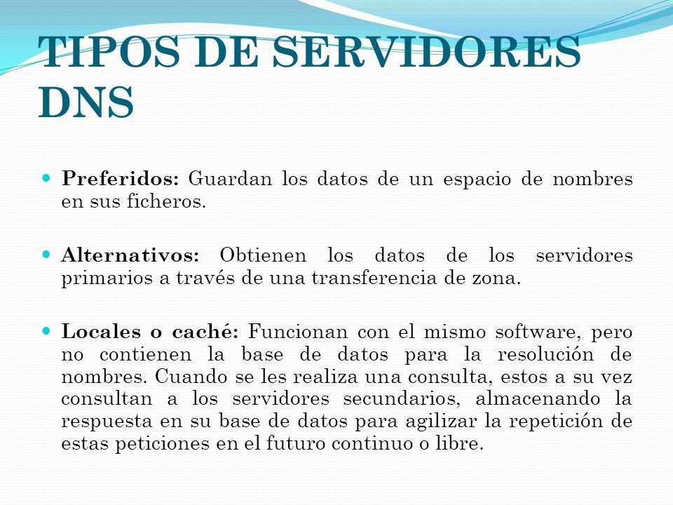 TIPOS DE SERVIDORES DNS