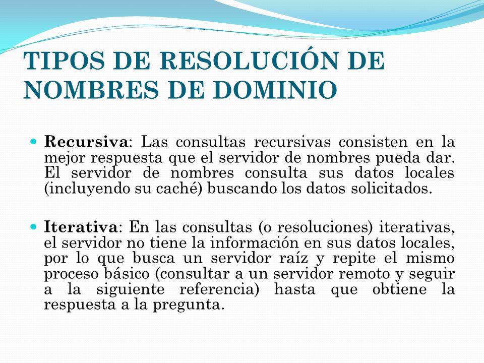 TIPOS DE RESOLUCIÓN DE NOMBRES DE DOMINIO