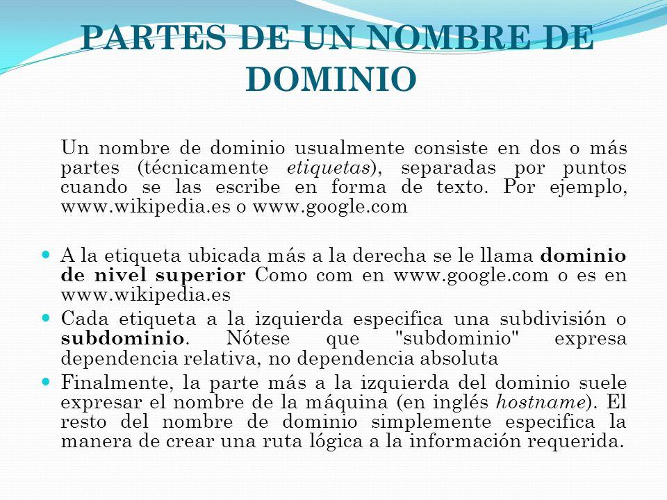 PARTES DE UN NOMBRE DE DOMINIO