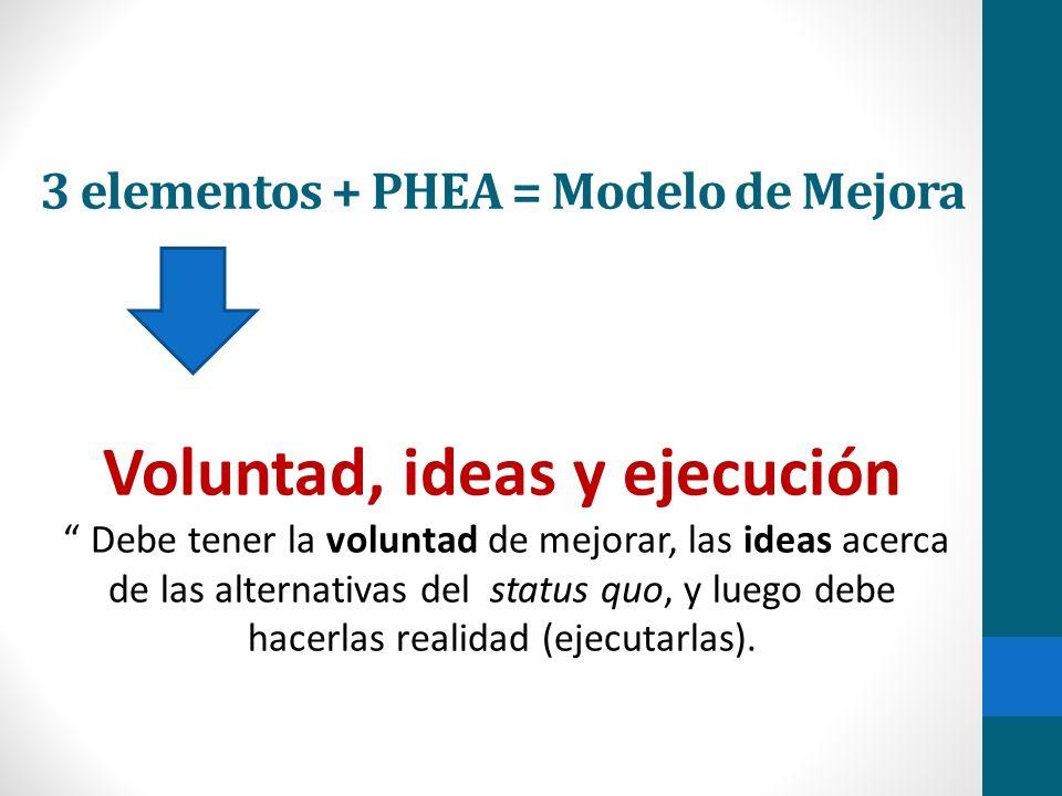 3 elementos + PHEA = Modelo de Mejora