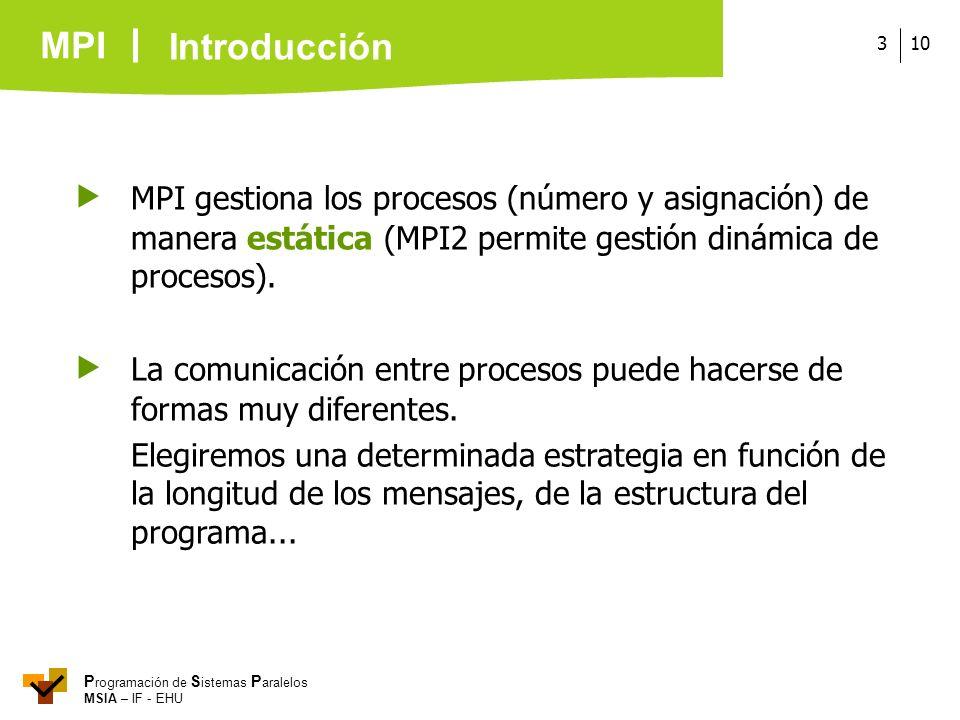 Introducción MPI gestiona los procesos (número y asignación) de manera estática (MPI2 permite gestión dinámica de procesos).