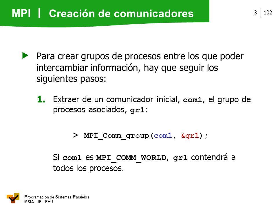 Creación de comunicadores