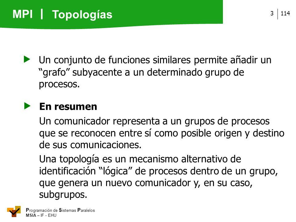 Topologías  Un conjunto de funciones similares permite añadir un grafo subyacente a un determinado grupo de procesos.