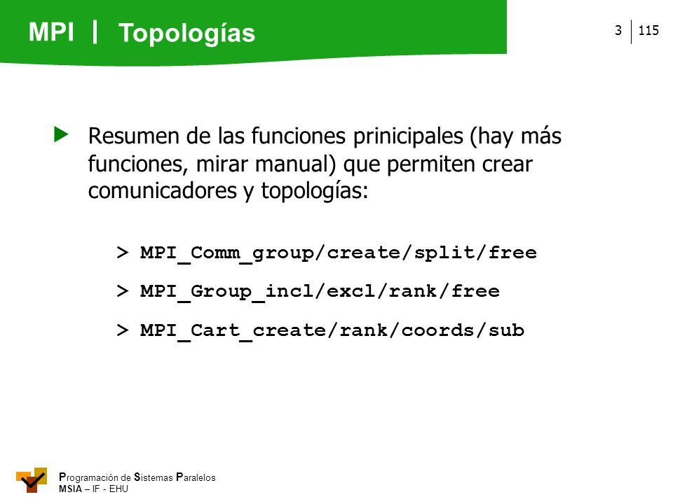 Topologías Resumen de las funciones prinicipales (hay más funciones, mirar manual) que permiten crear comunicadores y topologías: