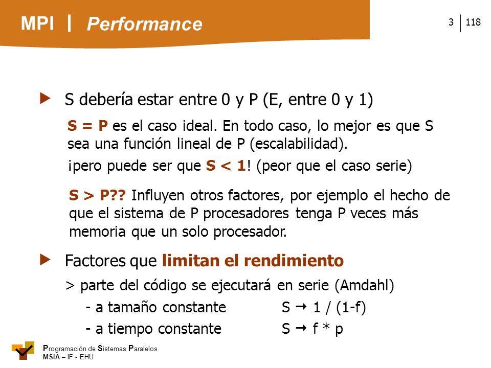  S debería estar entre 0 y P (E, entre 0 y 1)