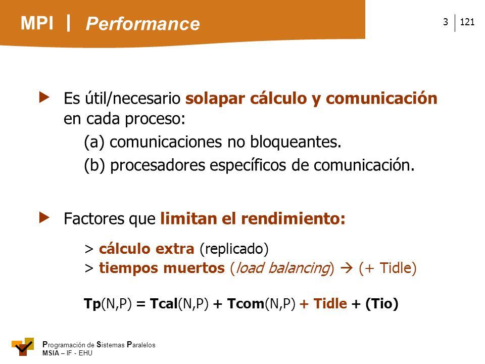  Es útil/necesario solapar cálculo y comunicación en cada proceso: