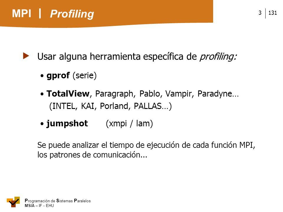  Usar alguna herramienta específica de profiling: