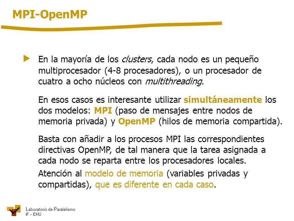 MPI-OpenMP