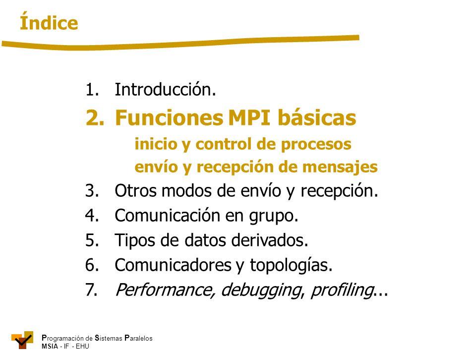 2. Funciones MPI básicas Índice 1. Introducción.