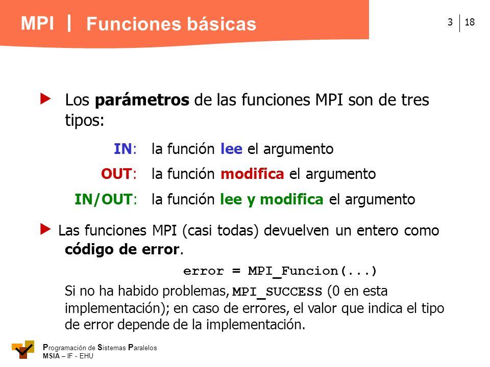 Los parámetros de las funciones MPI son de tres tipos: