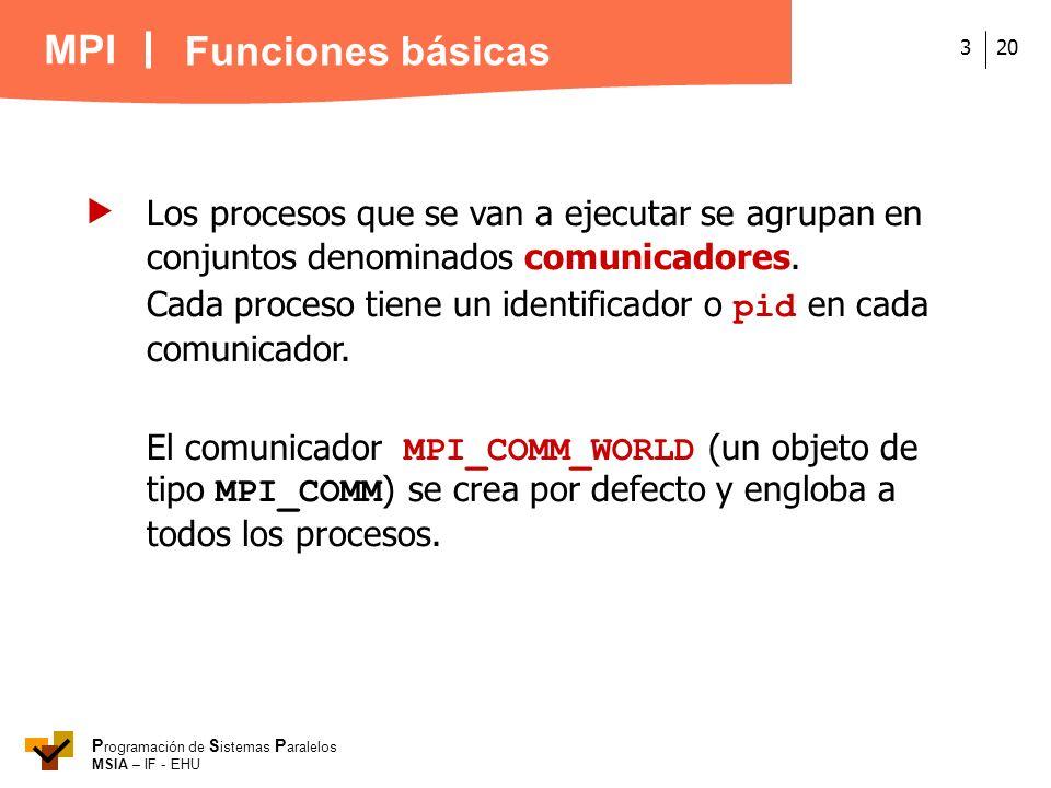 Funciones básicas Los procesos que se van a ejecutar se agrupan en conjuntos denominados comunicadores.
