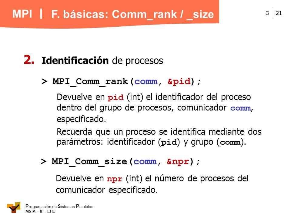 2. Identificación de procesos