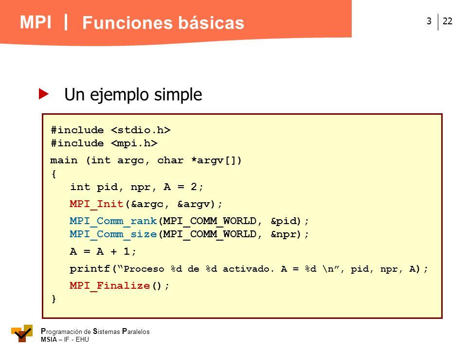 Funciones básicas  Un ejemplo simple #include <stdio.h>