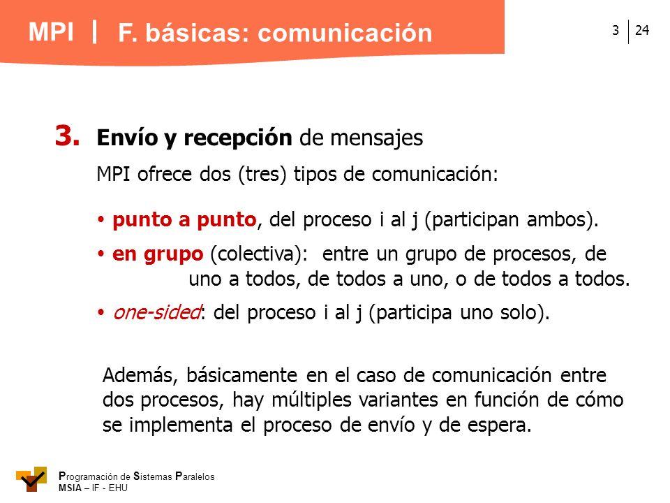 3. Envío y recepción de mensajes
