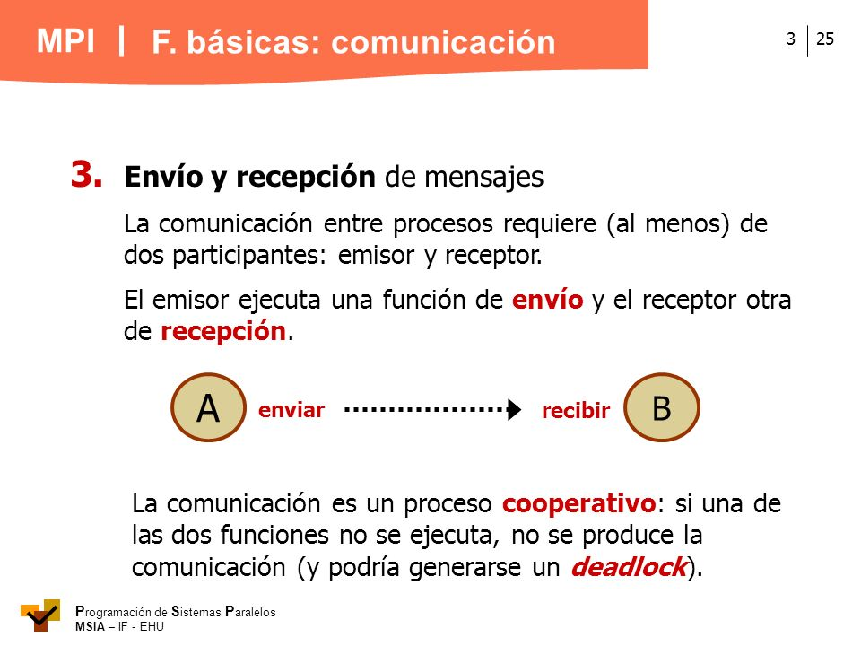 A 3. Envío y recepción de mensajes F. básicas: comunicación B