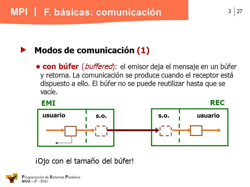 F. básicas: comunicación