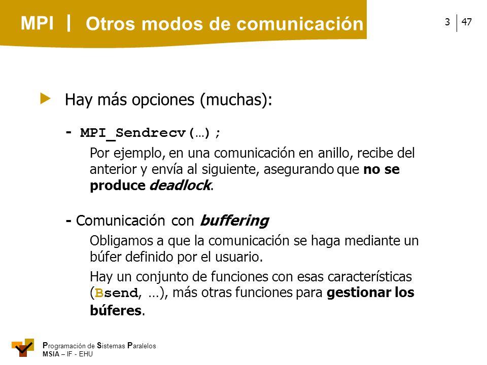 Otros modos de comunicación