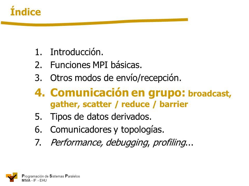 Índice 1. Introducción. 2. Funciones MPI básicas. 3. Otros modos de envío/recepción.