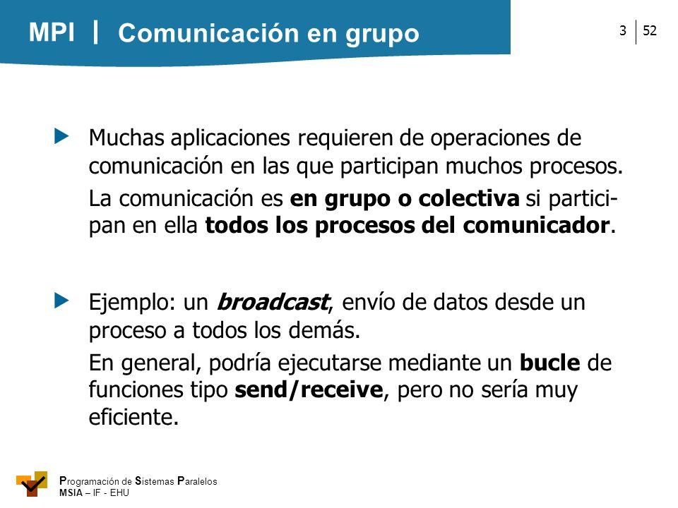 Comunicación en grupo Muchas aplicaciones requieren de operaciones de comunicación en las que participan muchos procesos.